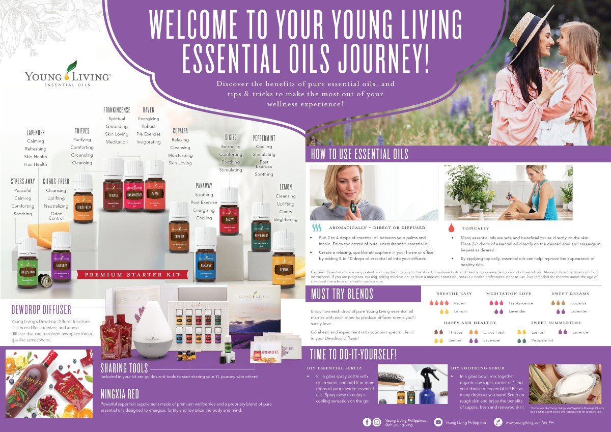 Young Living Essential Oils  - Products